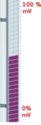 Typ 29710 - Transmitery 3-przewodowe - Osprzęt do poziomowskazów - WEKA