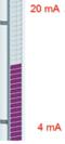 Transmitery z konwerterem HART: Typ 29710-R-W