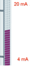 Transmitery z konwerterem HART: Typ 29710-R-ND